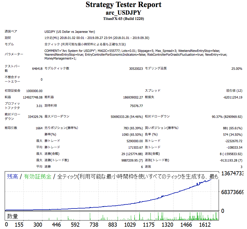 ArcSystemUSDJPY1801-190930_fukuri.png