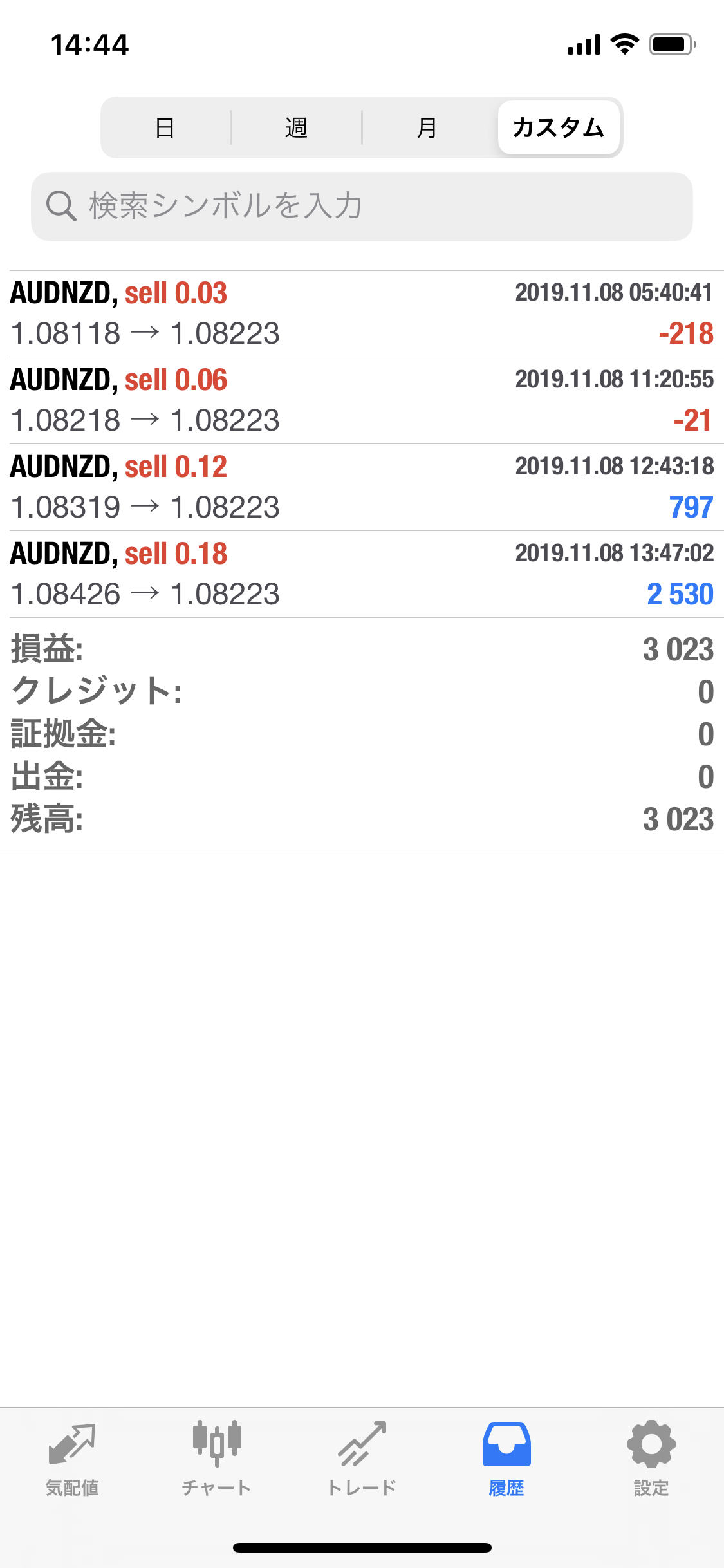 20191111audnzd.PNG